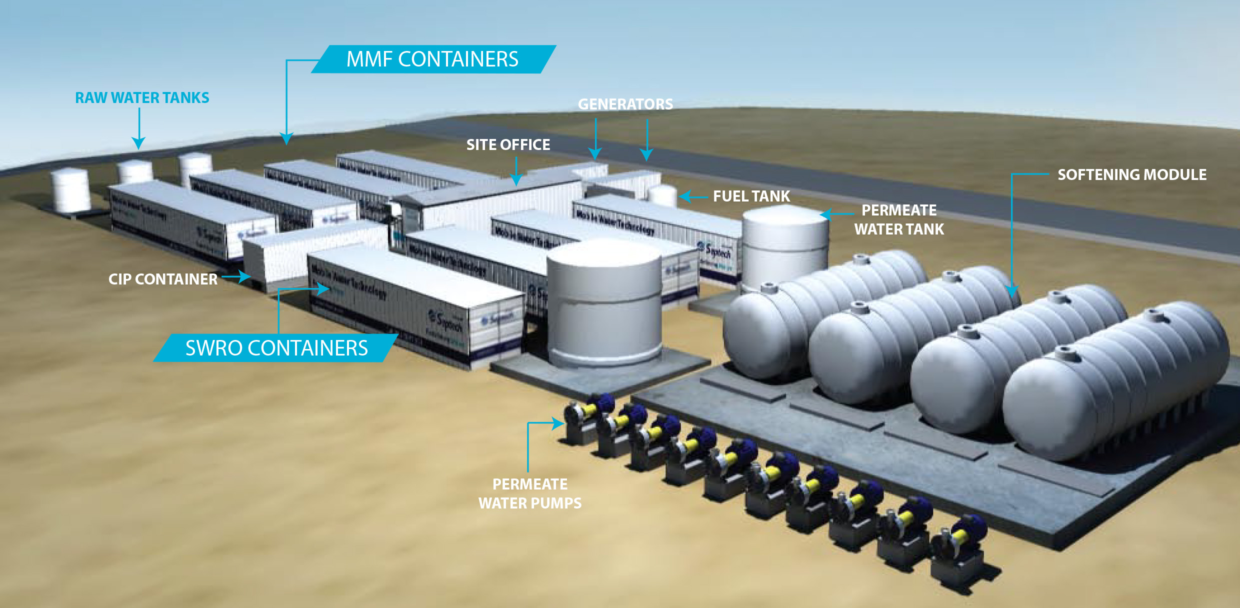 New Water Corporation CSG Water Treatment